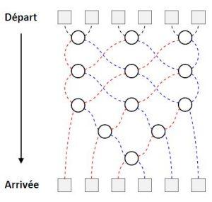 tri_parallele